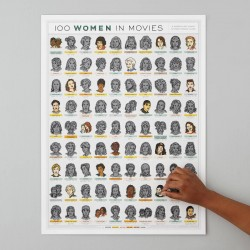 100 Women in Movies Scratch Off Poster